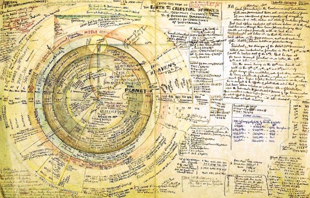 cross-section-of-the-earth-and-celestial-spheres-1924